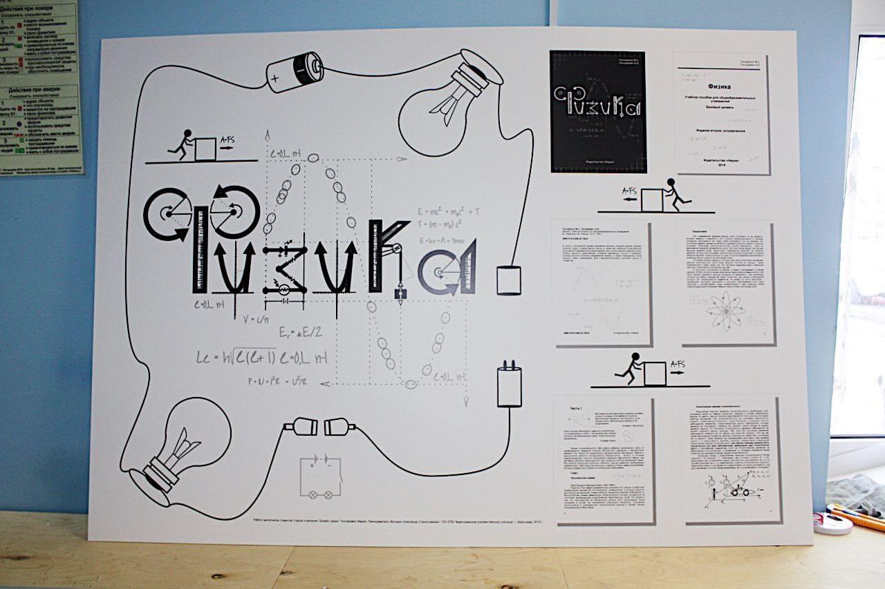 плакат физика